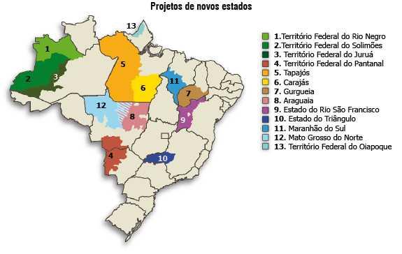 Nova Divisão do Brasil
