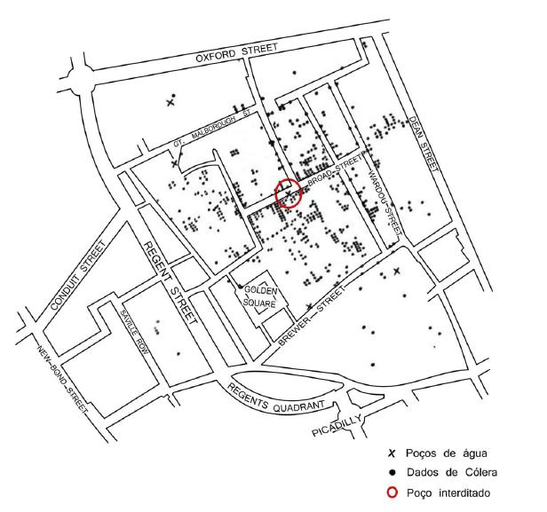 Distribuição dos casos de cólera em Londres (1854)