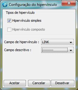 Configuração de Hipervínculo